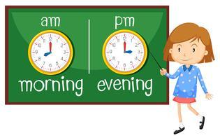 Tegenover woordkaart voor ochtend en avond vector