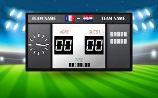 Het scorebord van Frankrijk versus Kroatië