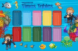Wiskunde Onderwater tijden tabellen