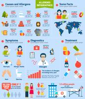 Allergieën Infographics Set vector