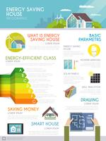 Energiebesparende huis Infographics vector