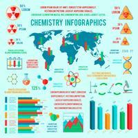 Chemie infographics grafieken vector