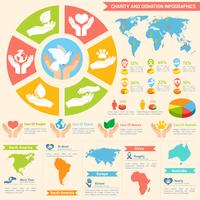 Liefdadigheids- en donatieinfographics