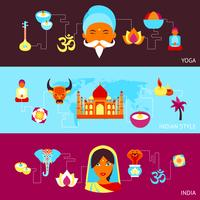 India banner instellen