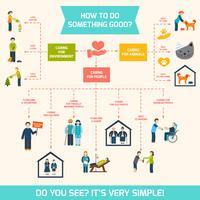 Sociale zorg infographics vector