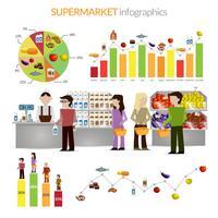 Supermarkt infographics instellen vector