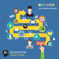 Onderwijs proces concept vector