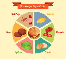 Hamburger ingrediënten infographic vector