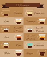 Koffie menu decoratieve pictogrammen