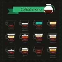 Koffie menu decoratieve pictogrammen vector