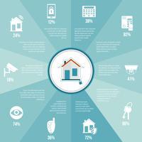 Infographics voor thuisbeveiliging vector
