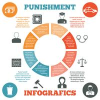 Misdaad en straf infographic poster afdrukken vector