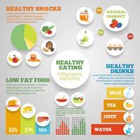 Gezond eten Infographic vector