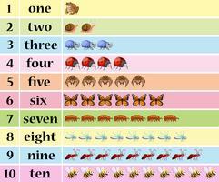 Nummer één tot tien met insecten in een tafel