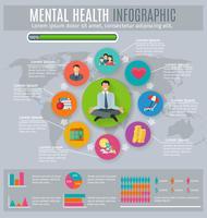 Ontwerp van de geestelijke gezondheid het infographic presentatie vector