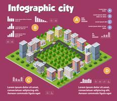 Isometrische infographics van de stad