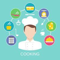Koken concept poster afdrukken vector