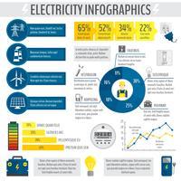 Elektriciteit infographic