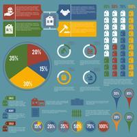 Onroerend goed infographic
