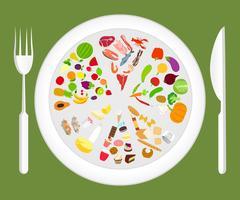 Voedselpiramide-plaat vector