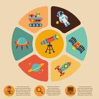 Ruimte pictogrammen infographics