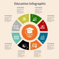 Online onderwijs infographic vector