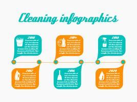 Tijdlijn infographic reiniging vector