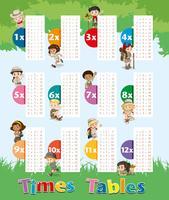 Times-tabellen grafiek met kinderen in park