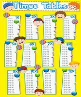 Times tabellen grafiek met gelukkige jongens vector