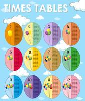 Times tabellen sjabloon met hemelachtergrond vector