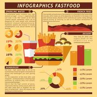 fast food infographics