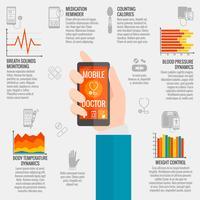 Digitale gezondheid Infographics vector