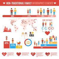 Niet-traditionele familie-infographics vector