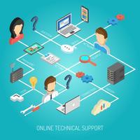 Internet ondersteuningsconcept vector