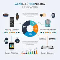 Wearable technologie Infographics vector
