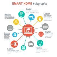Slimme infographics van de huisautomatiseringstechnologie