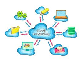 Cloud netwerktechnologie dienstverleningsconcept vector