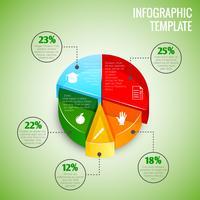 Cirkeldiagram onderwijs infographic