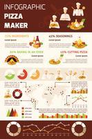Pizza maken van Infographics vector