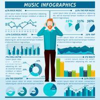 Muziek luisteren mensen Infographics