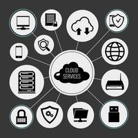 Cloud Services-concept vector