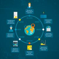 Logistieke Infographics Set