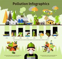 Wereldwijde milieuvervuiling problemen infographics vector