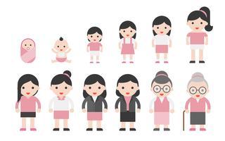 menselijke levenscyclus van pasgeborenen tot gepensioneerden vector