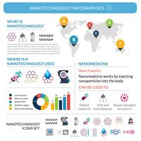Nanotechnologie toepassingen infographic rapport poster lay-out vector