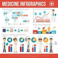 Medische Infographics Set vector