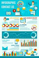 Neem contact met ons op Infographics vector