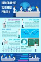 Wetenschapper Infographics Set