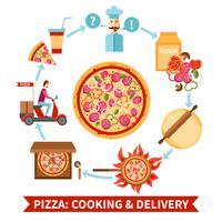 Pizzeria koken en levering stroomdiagram banner vector