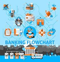 Stroomschema van het banksysteem